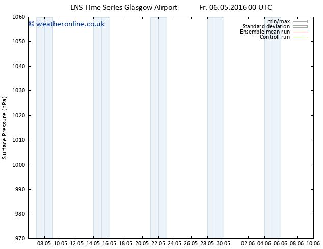 Surface pressure GEFS TS Sa 14.05.2016 00 GMT