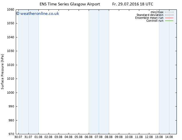 Surface pressure GEFS TS Sa 06.08.2016 00 GMT