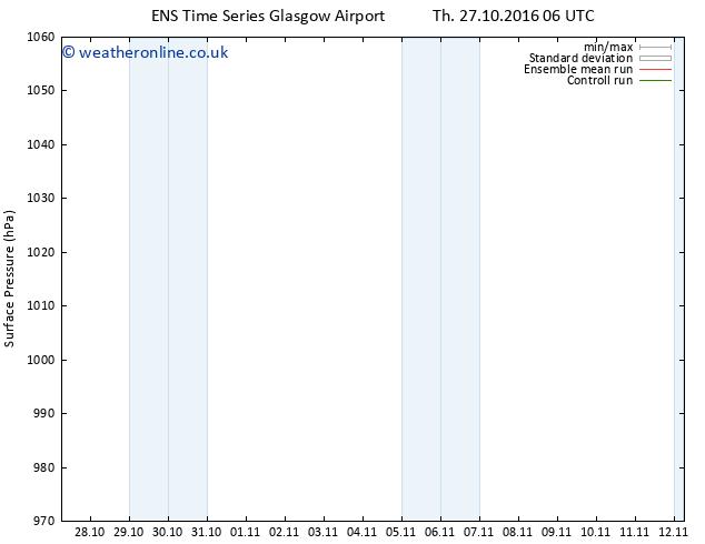 Surface pressure GEFS TS Th 27.10.2016 12 GMT