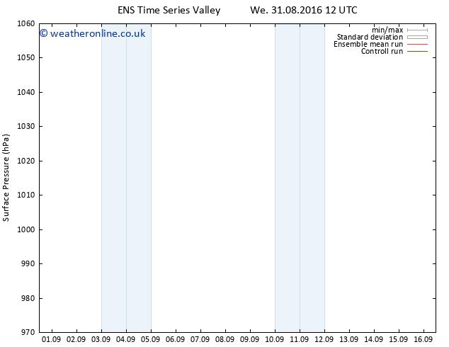 Surface pressure GEFS TS Th 08.09.2016 00 GMT