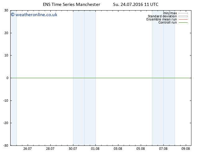 Height 500 hPa GEFS TS Su 24.07.2016 11 GMT
