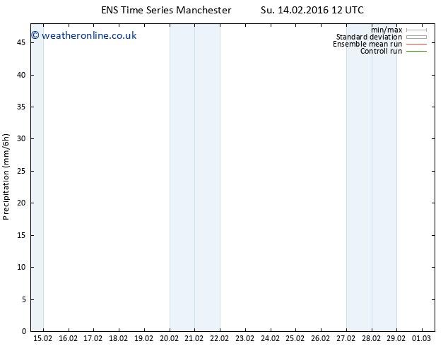 Precipitation GEFS TS Su 14.02.2016 18 GMT