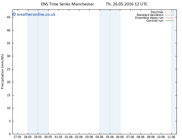 Precipitation GEFS TS Sa 11.06.2016 12 GMT