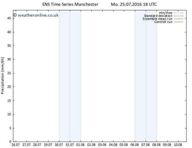 Precipitation GEFS TS Tu 26.07.2016 00 GMT