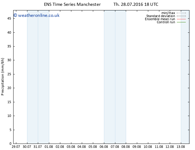 Precipitation GEFS TS Sa 13.08.2016 18 GMT