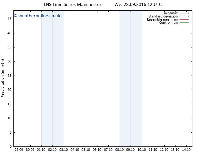 Precipitation GEFS TS We 28.09.2016 18 GMT