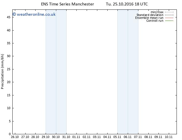 Precipitation GEFS TS We 26.10.2016 00 GMT