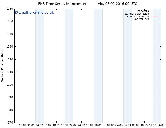 Surface pressure GEFS TS Sa 13.02.2016 18 GMT