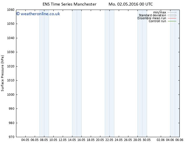 Surface pressure GEFS TS Mo 02.05.2016 18 GMT