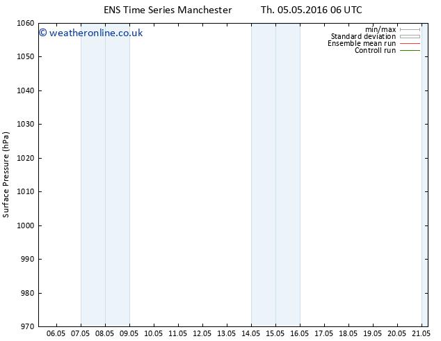 Surface pressure GEFS TS Fr 13.05.2016 06 GMT