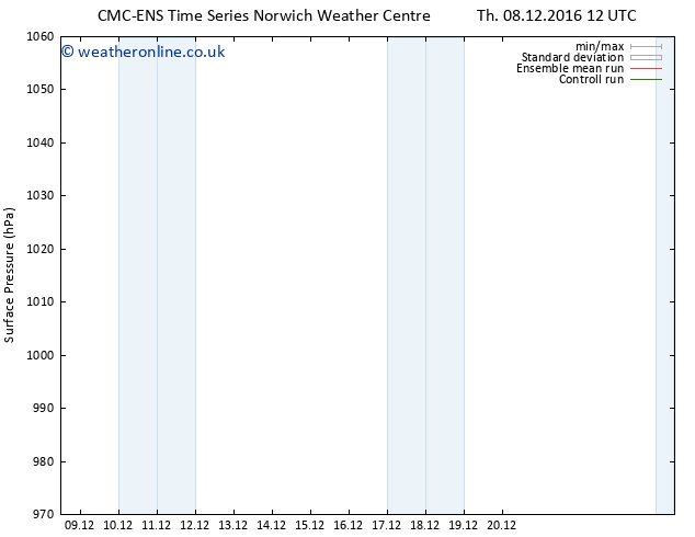 Surface pressure CMC TS Tu 20.12.2016 18 GMT