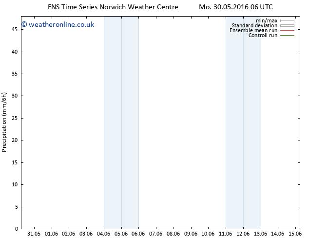 Precipitation GEFS TS Mo 30.05.2016 12 GMT