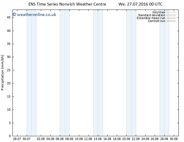 Precipitation GEFS TS We 27.07.2016 06 GMT