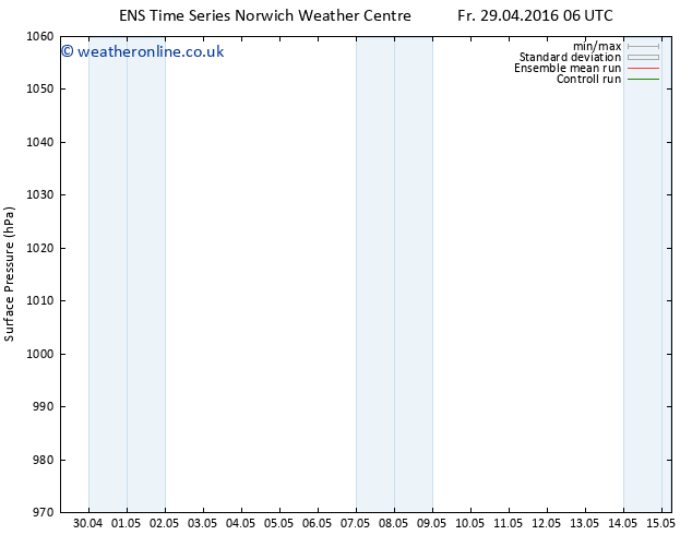 Surface pressure GEFS TS Sa 30.04.2016 06 GMT