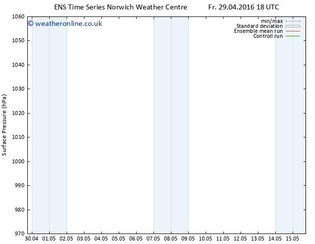 Surface pressure GEFS TS Sa 30.04.2016 00 GMT