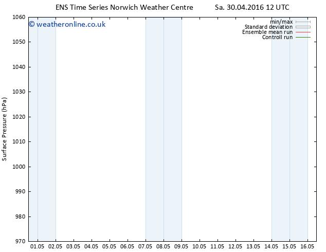 Surface pressure GEFS TS Sa 30.04.2016 12 GMT