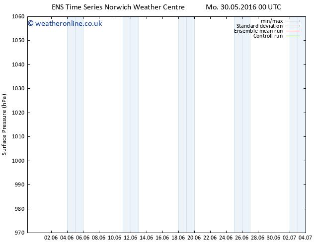 Surface pressure GEFS TS Mo 30.05.2016 00 GMT