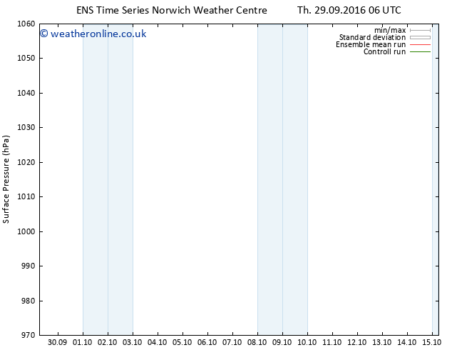 Surface pressure GEFS TS Th 29.09.2016 12 GMT