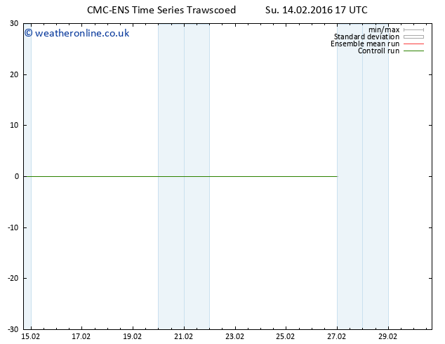 Height 500 hPa CMC TS Su 14.02.2016 17 GMT