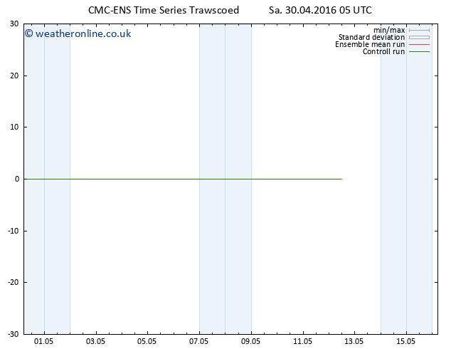 Height 500 hPa CMC TS Sa 30.04.2016 05 GMT