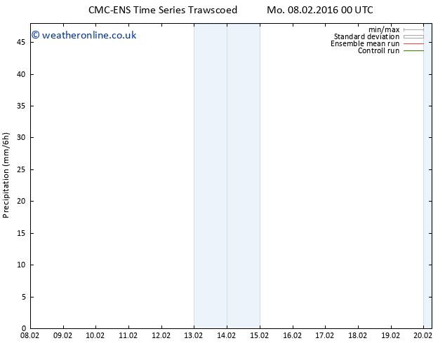 Precipitation CMC TS Th 11.02.2016 00 GMT