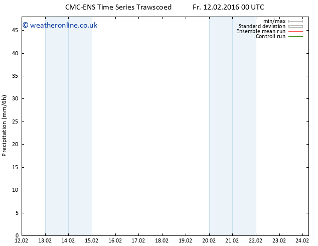 Precipitation CMC TS Tu 16.02.2016 18 GMT
