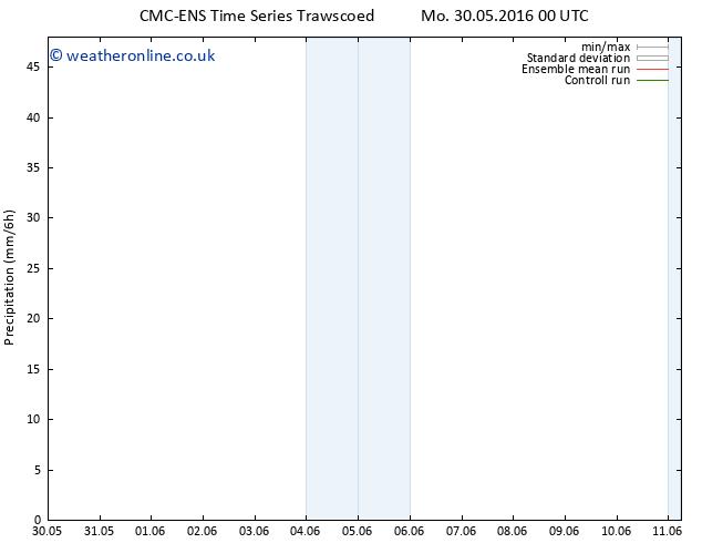 Precipitation CMC TS Tu 31.05.2016 06 GMT