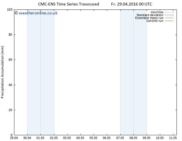 Precipitation accum. CMC TS Fr 29.04.2016 06 GMT