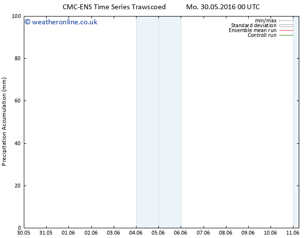 Precipitation accum. CMC TS Mo 30.05.2016 06 GMT