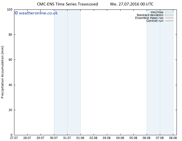 Precipitation accum. CMC TS We 27.07.2016 06 GMT
