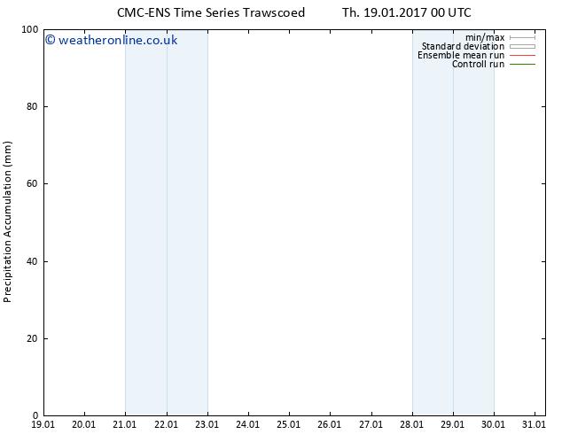 Precipitation accum. CMC TS Sa 21.01.2017 18 GMT