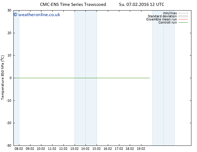Temp. 850 hPa CMC TS We 10.02.2016 00 GMT