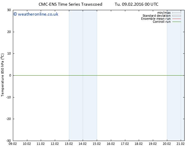 Temp. 850 hPa CMC TS Tu 09.02.2016 06 GMT