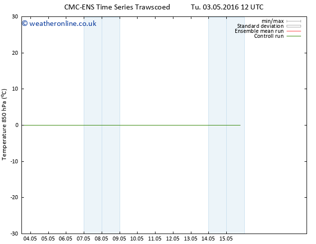 Temp. 850 hPa CMC TS Mo 09.05.2016 12 GMT