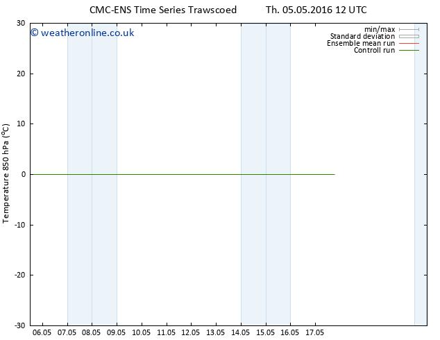 Temp. 850 hPa CMC TS Su 08.05.2016 12 GMT