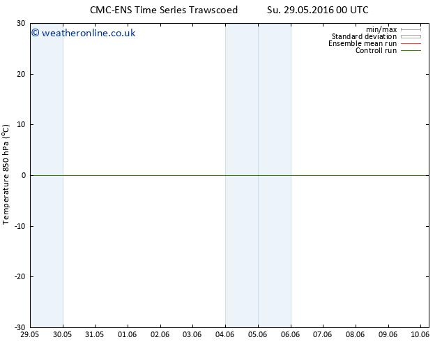 Temp. 850 hPa CMC TS Su 29.05.2016 06 GMT