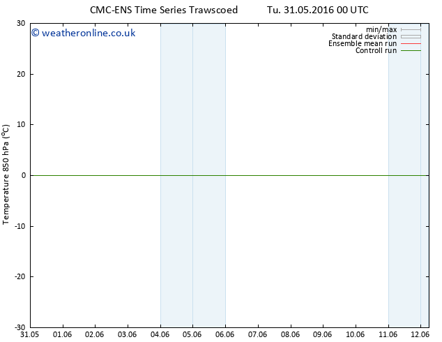 Temp. 850 hPa CMC TS Fr 10.06.2016 00 GMT