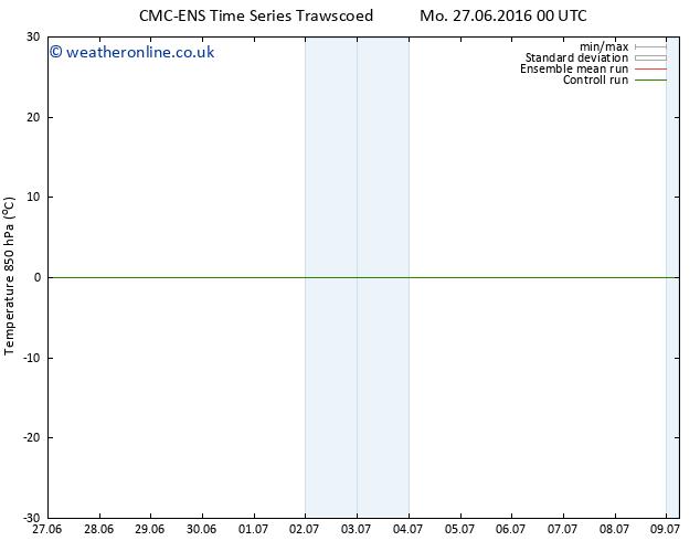 Temp. 850 hPa CMC TS Mo 27.06.2016 12 GMT