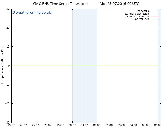 Temp. 850 hPa CMC TS Mo 25.07.2016 06 GMT