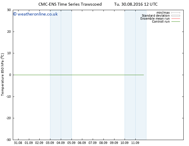 Temp. 850 hPa CMC TS Tu 30.08.2016 18 GMT