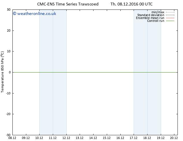 Temp. 850 hPa CMC TS Th 08.12.2016 00 GMT