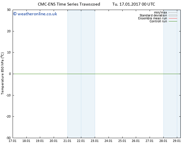 Temp. 850 hPa CMC TS Tu 17.01.2017 06 GMT
