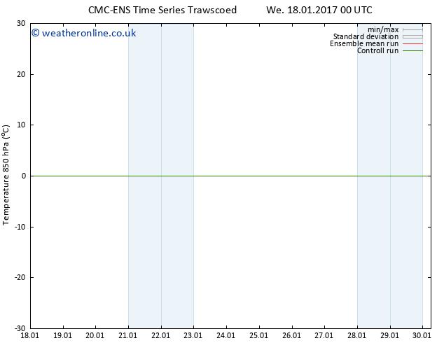 Temp. 850 hPa CMC TS We 25.01.2017 00 GMT