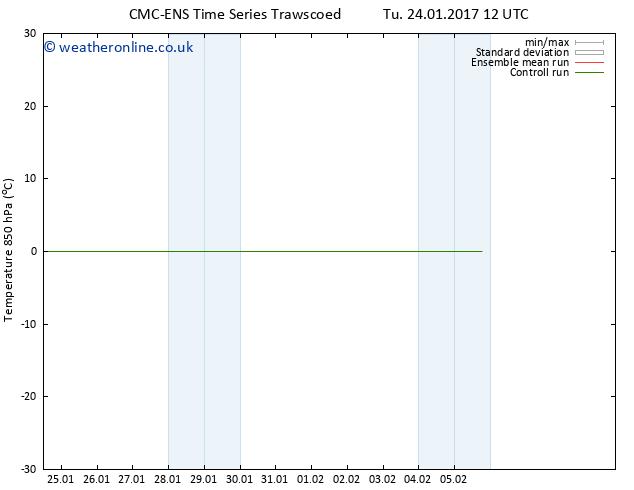 Temp. 850 hPa CMC TS Tu 24.01.2017 18 GMT