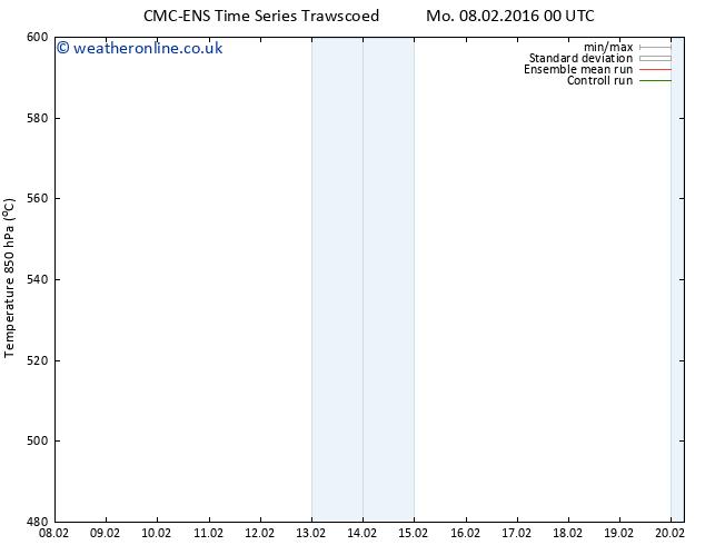Height 500 hPa CMC TS Tu 09.02.2016 00 GMT