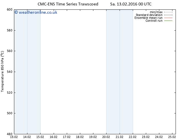 Height 500 hPa CMC TS Sa 13.02.2016 18 GMT