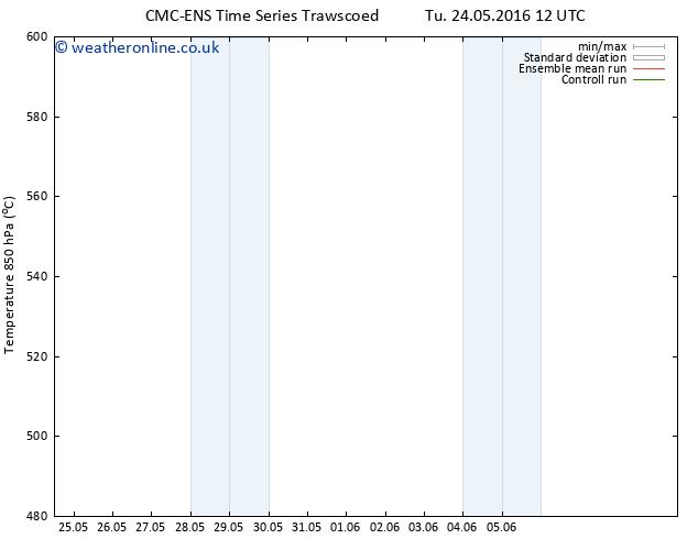 Height 500 hPa CMC TS Tu 24.05.2016 18 GMT