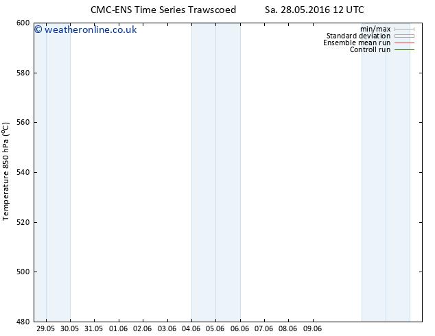Height 500 hPa CMC TS Sa 28.05.2016 18 GMT