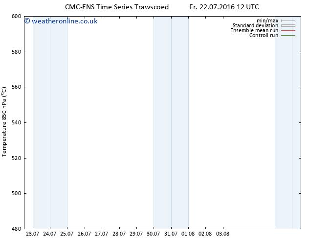 Height 500 hPa CMC TS Tu 26.07.2016 12 GMT