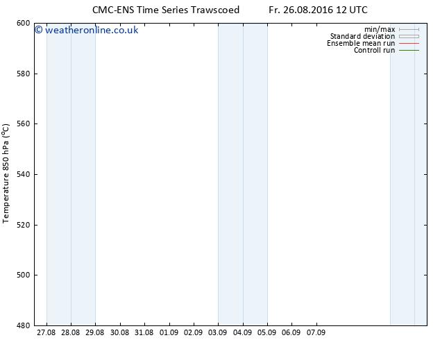 Height 500 hPa CMC TS Su 28.08.2016 06 GMT